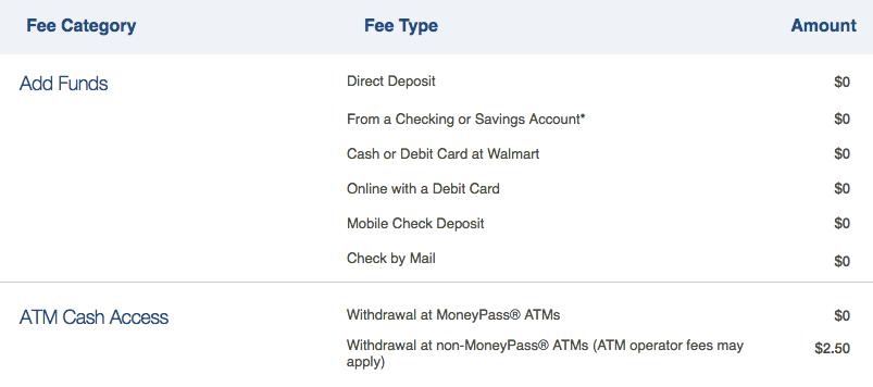 """Bluebird fees"""